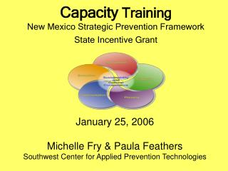 Capacity Training New Mexico Strategic Prevention Framework State Incentive Grant