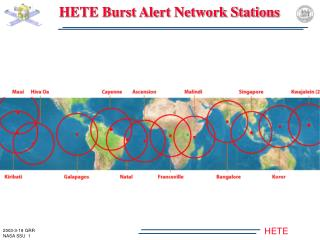 HETE Burst Alert Network Stations