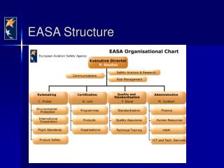 EASA Structure