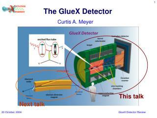 The GlueX Detector