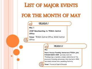 List of major events for the month of may