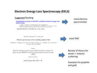 Electron Energy Loss Spectroscopy (EELS) Suggested  Reading: