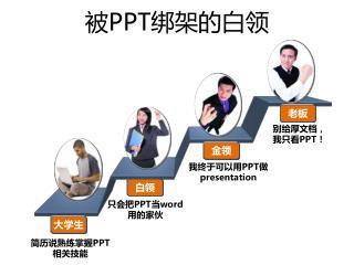 简历说熟练掌握 PPT 相关技能