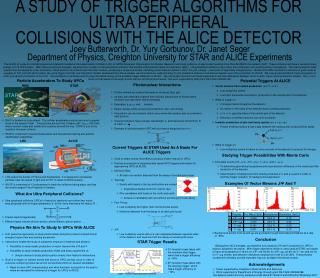 A STUDY OF TRIGGER ALGORITHMS FOR ULTRA PERIPHERAL COLLISIONS WITH THE ALICE DETECTOR