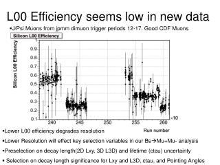 L00 Efficiency seems low in new data