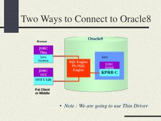 Two Ways to Connect to Oracle8