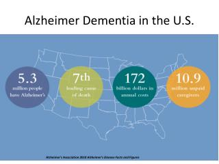 Alzheimer Dementia in the U.S.
