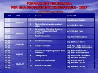 FORMAZIONE NECESSARIA PER UNA PROFESSIONE CONSAPEVOLE - 2007