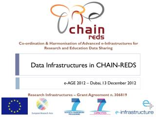 Data Infrastructures in CHAIN-REDS
