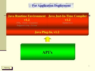 Java Plug-In, v1.2