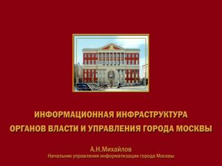 Карта информатизации Москвы