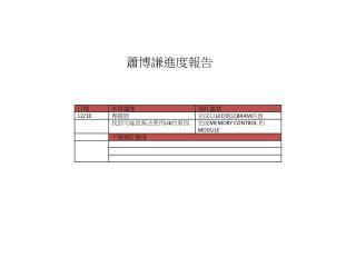 蕭博謙進度報告
