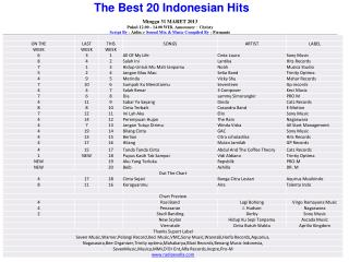 Chart Playlist 17 Maret 2013