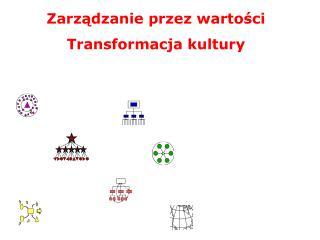 Zarządzanie przez wartości Transformacja kultury