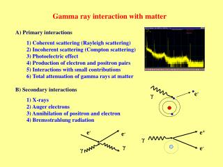 Gamma ray interaction with matter