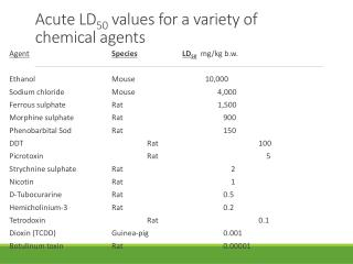 Acute LD 50  values for a variety of chemical agents