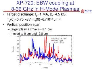XP-720: EBW coupling at  8-36 GHz in H-Mode Plasmas