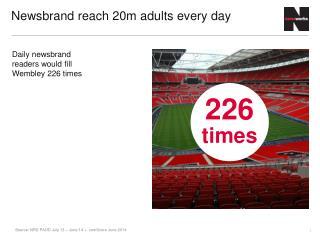Newsbrand  reach  20m  adults every day