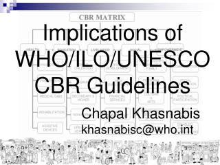 Implications of WHO/ILO/UNESCO CBR Guidelines