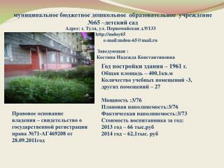 Год постройки здания – 1961 г. Общая площадь – 400,1кв.м Количество учебных помещений -3,