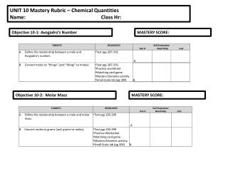 UNIT  10 Mastery Rubric – Chemical Quantities Name:				Class Hr: