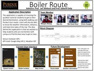 Boiler Route