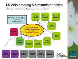 Miljödiplomering Värmlandsmodellen