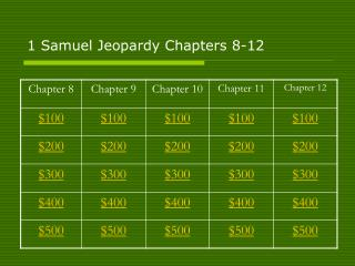 1 Samuel Jeopardy Chapters 8-12