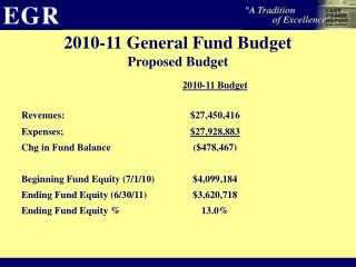 2010-11 General Fund Budget Proposed Budget
