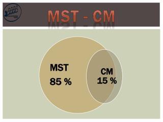 MST - CM