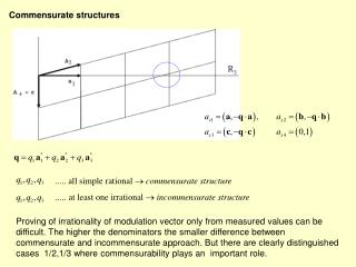 Commensurate structures