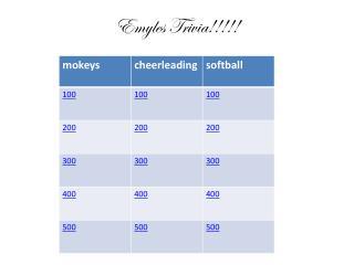 Emyles  Trivia!!!!!