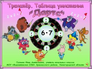 Галкина Инна Анатольевна, учитель начальных классов