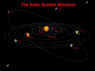 The Solar System Missions
