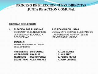 PROCESO DE ELECCION NUEVA DIRECTIVA JUNTA DE ACCION COMUNAL