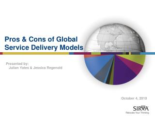 Pros  Cons of Global Service Delivery Models
