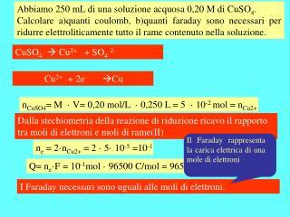 Abbiamo 250 mL di una soluzione acquosa 0,20 M di CuSO 4 .