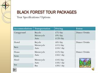 Black Forest Tour Packages