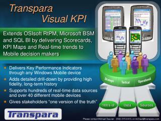 Transpara  Visual KPI