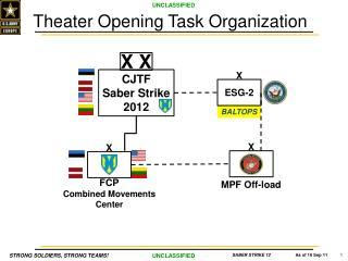 Theater Opening  Task  Organization