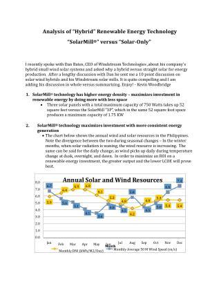 SolarMill vs Solar Panel by Kevin Woodbridge