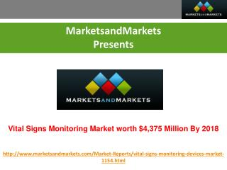 Research Report on Vital Signs Monitoring Market