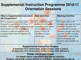 Supplemental Instruction Programme 2010