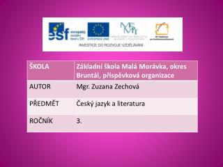 Pověst  o založení Prahy Pavel  D vořák