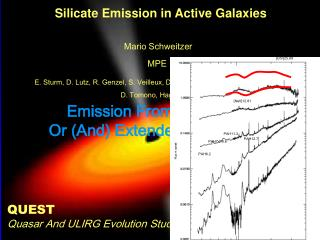 Silicate Emission in Active Galaxies
