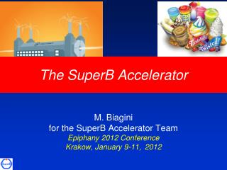 The SuperB Accelerator