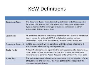 KEW Definitions