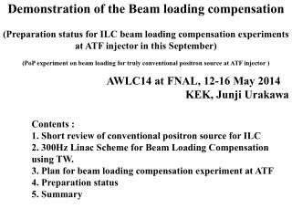 Demonstration of  the Beam  loading  compensation