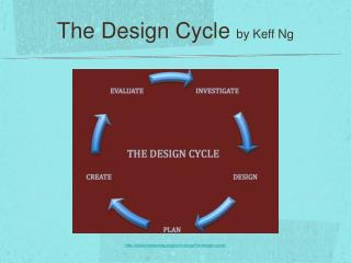 The Design Cycle  by Keff Ng