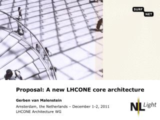 Proposal: A new LHCONE core architecture